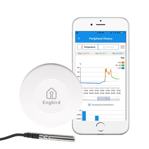 Wireless Bluetooth Humidity and Temperature Sensor